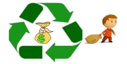 Ways of Making Money Recycling